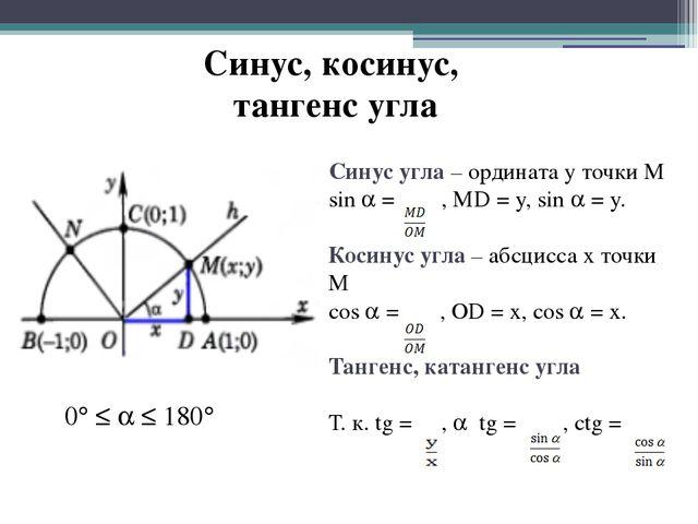 Синус, косинус, тангенс угла Синус угла – ордината у точки М sin  = , MD = y...