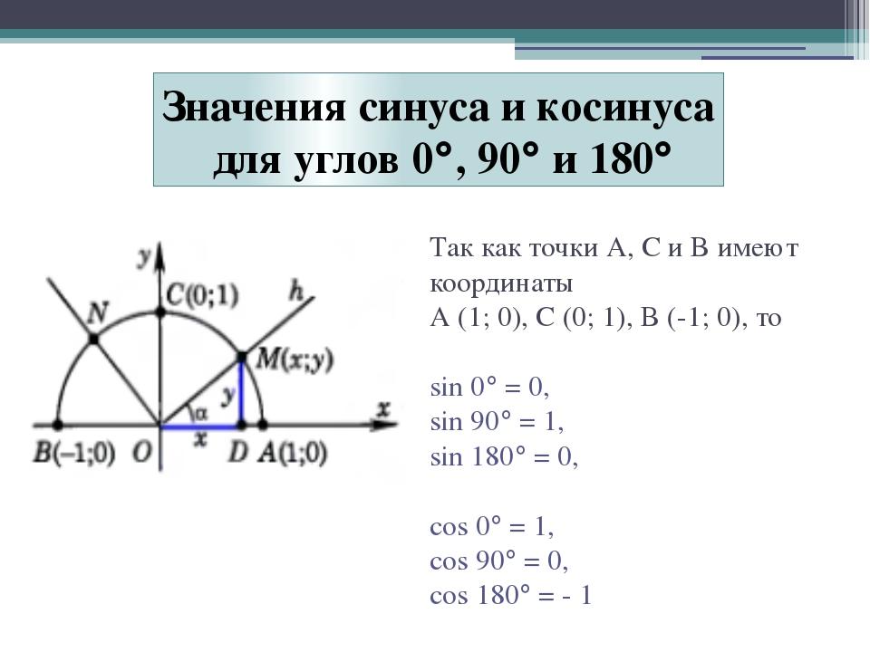 Значения синуса и косинуса для углов 0, 90 и 180 Так как точки А, С и B им...