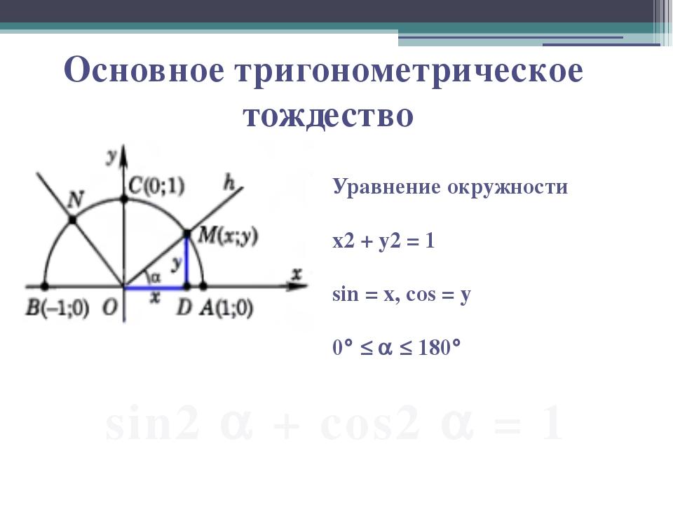 Основное тригонометрическое тождество Уравнение окружности х2 + у2 = 1 sin =...