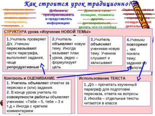 Как строится урок традиционно? СТРУКТУРА урока «Изучение НОВОЙ ТЕМЫ» 1.Учител