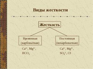 Жесткость Временная (карбонатная) Постоянная (некарбонатная) Виды жесткости C
