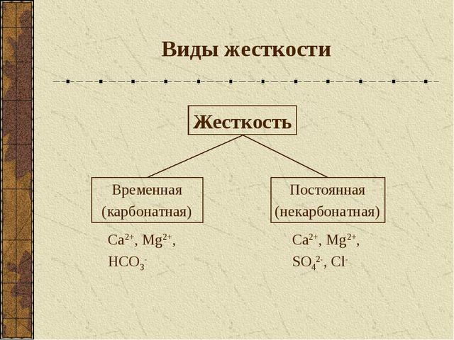 Жесткость Временная (карбонатная) Постоянная (некарбонатная) Виды жесткости C...