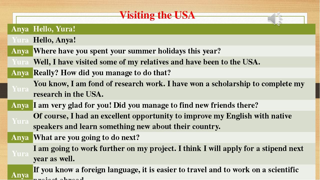 Visiting the USA Anya Hello,Yura! Yura Hello,Anya! Anya Where have you spent...
