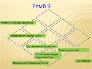 . Ромб 9 Коммунистическая идеалогия Волюнтаризм Гонка вооружений Производство
