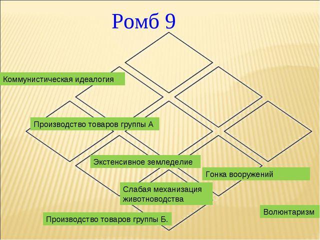 . Ромб 9 Коммунистическая идеалогия Волюнтаризм Гонка вооружений Производство...