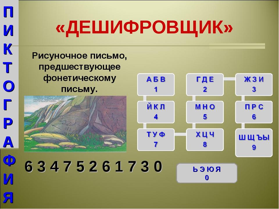 «ДЕШИФРОВЩИК» Ь Э Ю Я 0 Рисуночное письмо, предшествующее фонетическому письм...