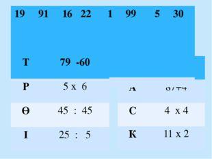М 100-1 А 87+4 С 4x4 К 11x2 19 91 16 22 1 99 5 30 Т 79 -60 Р 5x6 Ө 45 :45 І