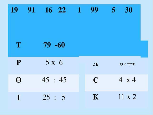 М 100-1 А 87+4 С 4x4 К 11x2 19 91 16 22 1 99 5 30 Т 79 -60 Р 5x6 Ө 45 :45 І...