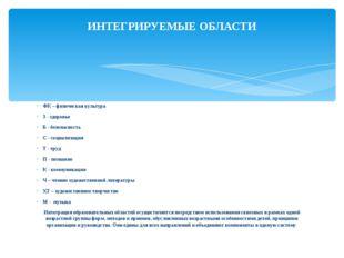 ФК – физическая культура З - здоровье Б - безопасность С - социализация Т - т
