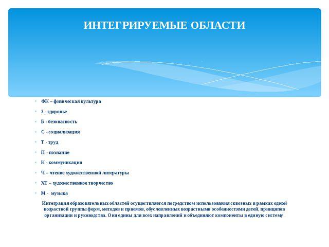 ФК – физическая культура З - здоровье Б - безопасность С - социализация Т - т...