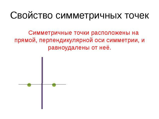 Свойство симметричных точек Симметричные точки расположены на прямой, перпен...