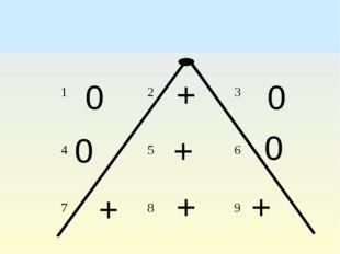 0 + + + + + 0 0 0 123 456 789