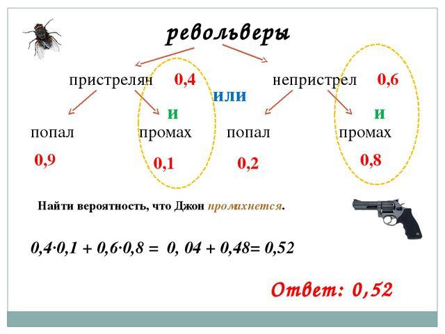 револьверы пристрелян непристрел попал попал промах промах 0,6 0,4 0,9 0,1 0,...