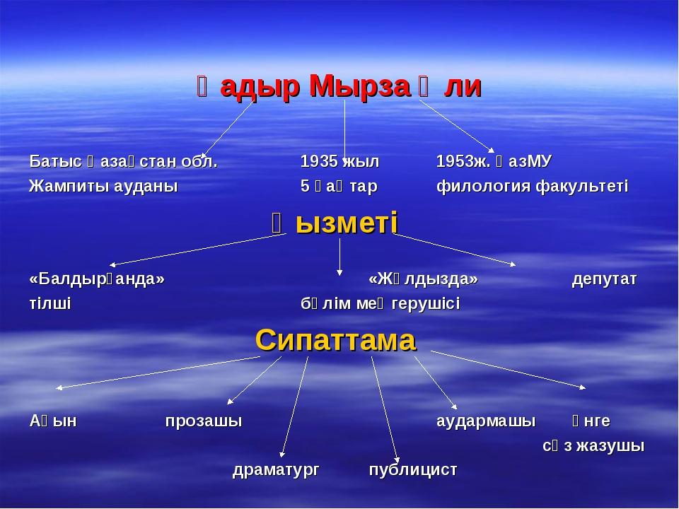 Қадыр Мырза Әли Батыс Қазақстан обл.1935 жыл1953ж. ҚазМУ Жампиты ауданы5...