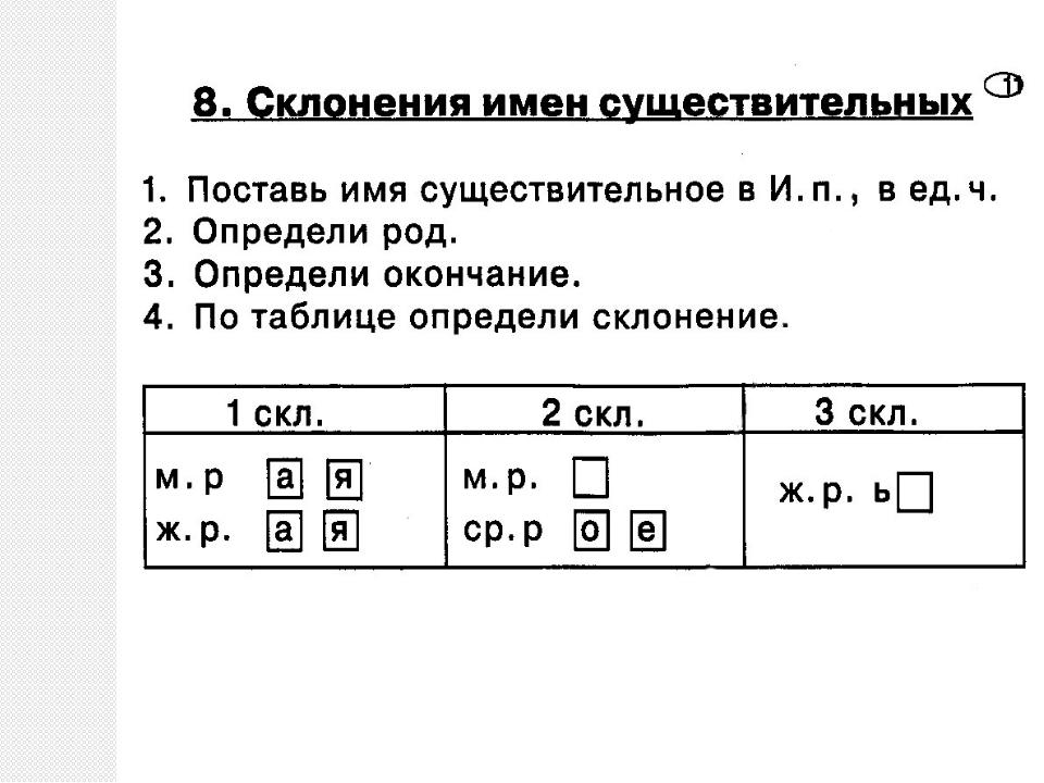 http://fs00.infourok.ru/images/doc/275/280772/img8.jpg