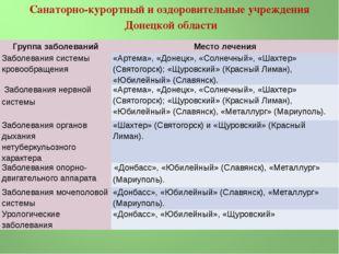 Санаторно-курортный и оздоровительные учреждения Донецкой области Группа забо
