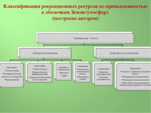 Классификация рекреационных ресурсов по принадлежностью к оболочкам Земли (г