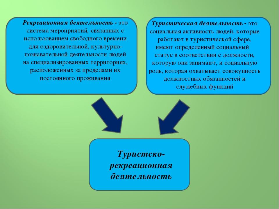 Рекреационная деятельность - это система мероприятий, связанных с использован...
