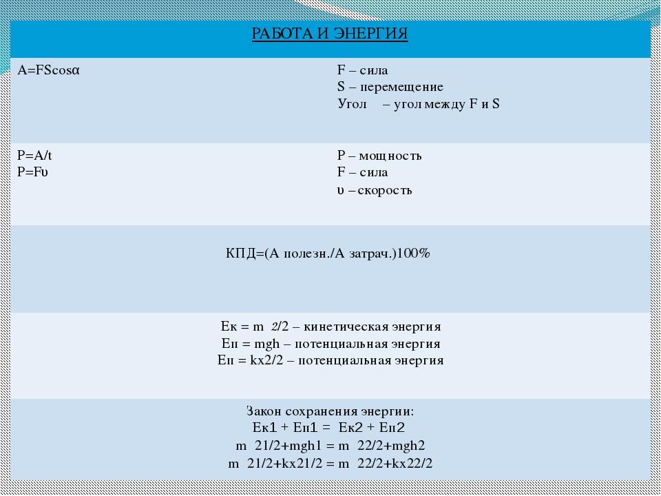 РАБОТА И ЭНЕРГИЯ A=FScosα F –сила S –перемещение Уголα– угол междуFиS P=A/t P...
