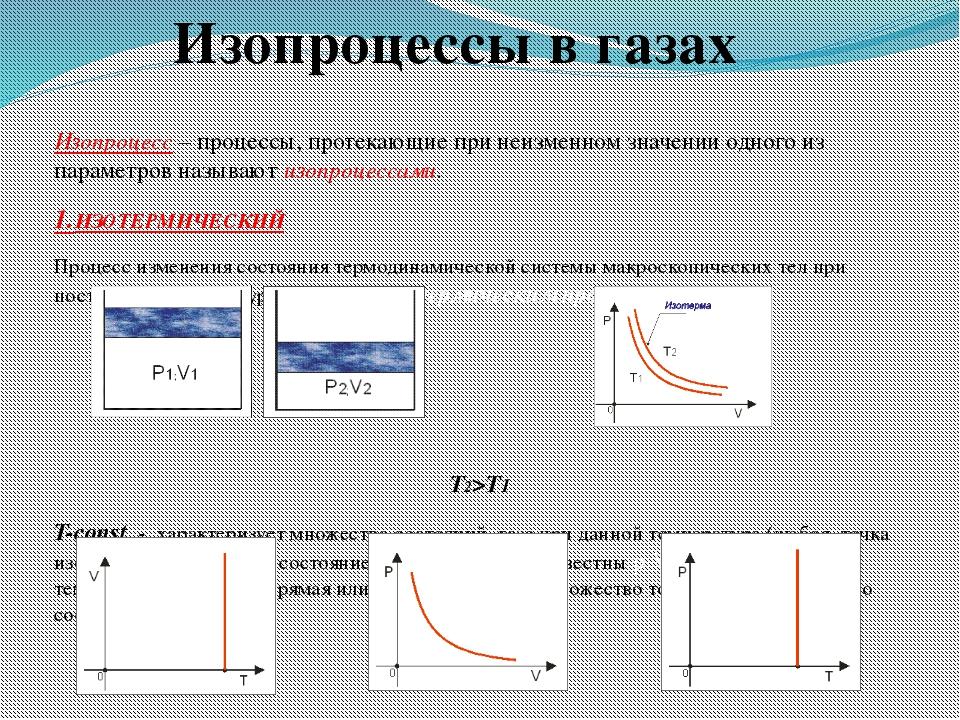 Изопроцесс – процессы, протекающие при неизменном значении одного из параметр...