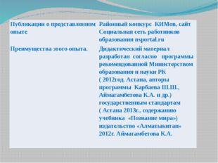Публикации о представленном опыте Районный конкурсКИМов, сайт Социальная сеть