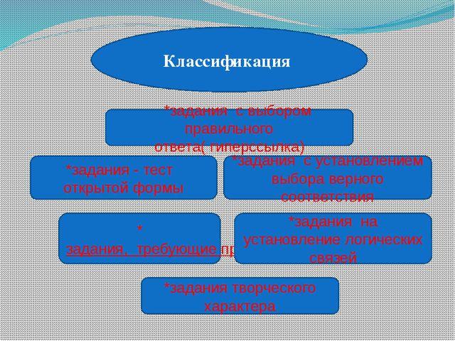 Классификация *задания с установлением выбора верного соответствия *задания -...