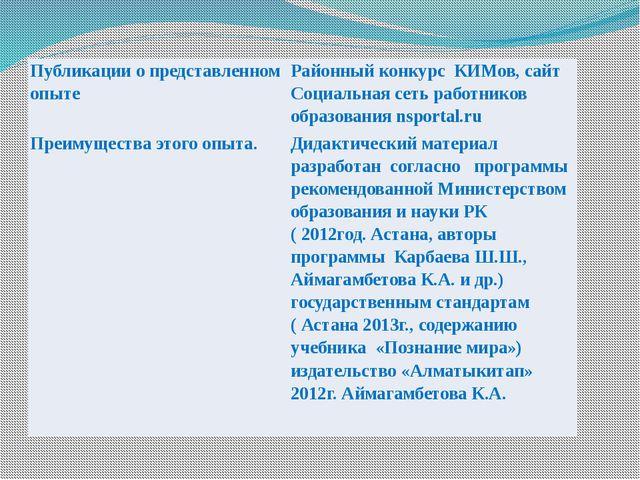 Публикации о представленном опыте Районный конкурсКИМов, сайт Социальная сеть...