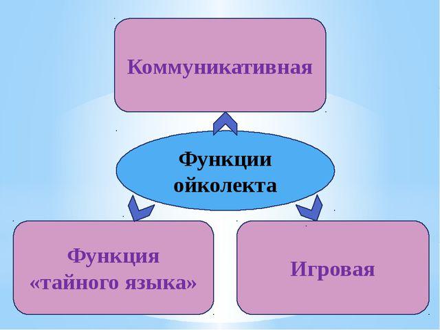 Функции ойколекта Функция «тайного языка» Игровая Коммуникативная