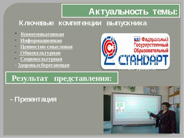 Актуальность темы: Ключевые компетенции выпускника Коммуникативная Информацио...