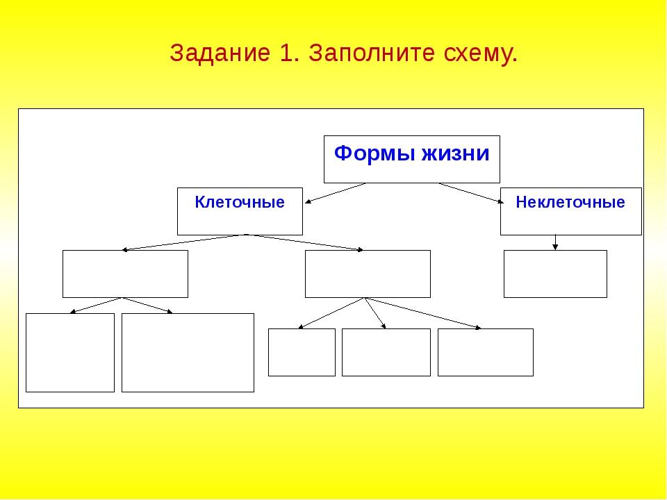 Задание 1. Заполните схему. Формы жизни Клеточные Неклеточные