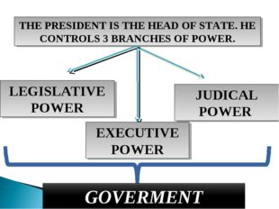 THE PRESIDENT IS THE HEAD OF STATE. HE CONTROLS 3 BRANCHES OF POWER. LEGISLAT