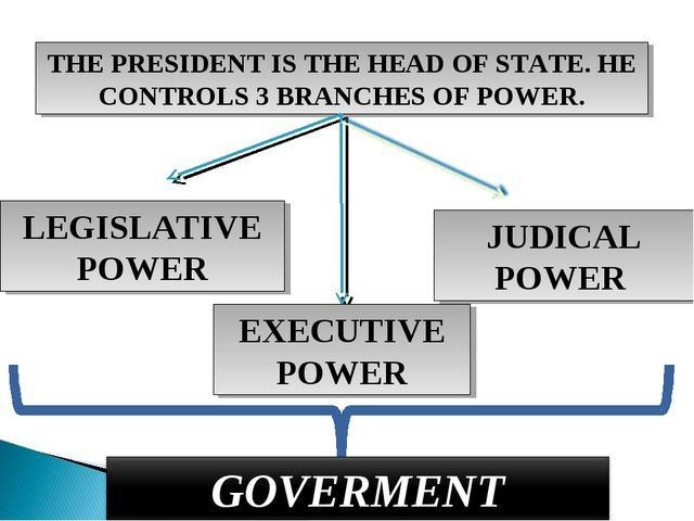 THE PRESIDENT IS THE HEAD OF STATE. HE CONTROLS 3 BRANCHES OF POWER. LEGISLAT...
