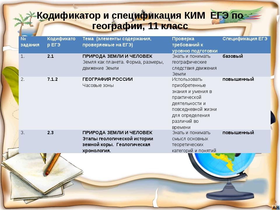Кодификатор и спецификация КИМ ЕГЭ по географии, 11 класс № задания Кодификат...