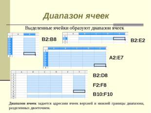 Выделенные ячейки образуют диапазон ячеек B2:B8 B2:E2 A2:E7 B2:D8 F2:F8 B10:F