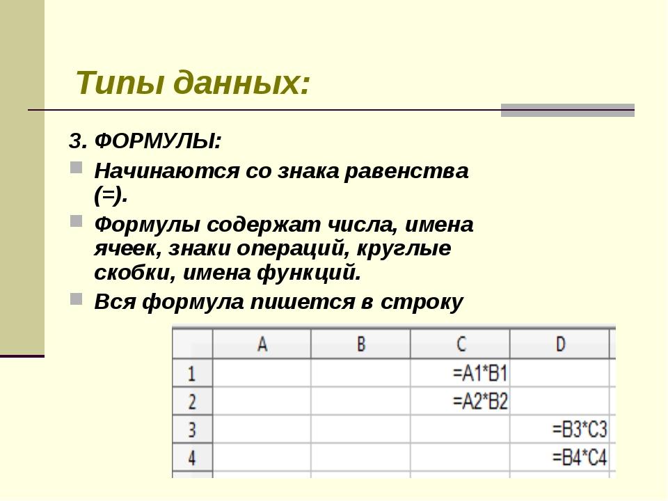 Типы данных: 3. ФОРМУЛЫ: Начинаются со знака равенства (=). Формулы содержат...