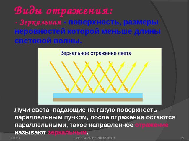 Виды отражения: - Зеркальная - поверхность, размеры неровностей которой меньш...