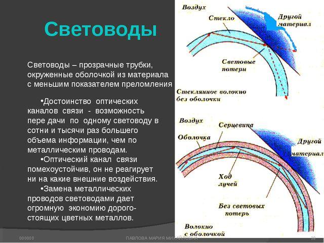 Световоды Достоинство оптических каналов связи - возможность пере дачи по одн...