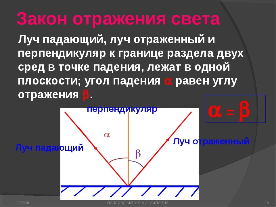 Закон отражения света Луч падающий, луч отраженный и перпендикуляр к границе...