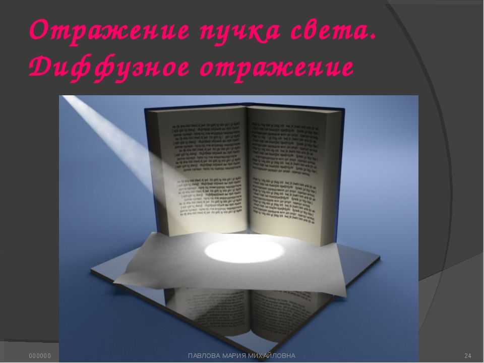 Отражение пучка света. Диффузное отражение ПАВЛОВА МАРИЯ МИХАЙЛОВНА 000000 *...