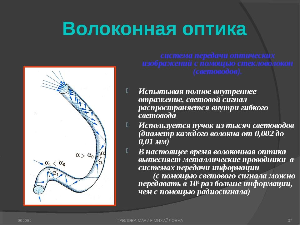 Волоконная оптика система передачи оптических изображений с помощью стекловол...