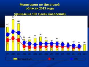 Мониторинг по Иркутской области 2013 года (данные на 100 тысяч населения)