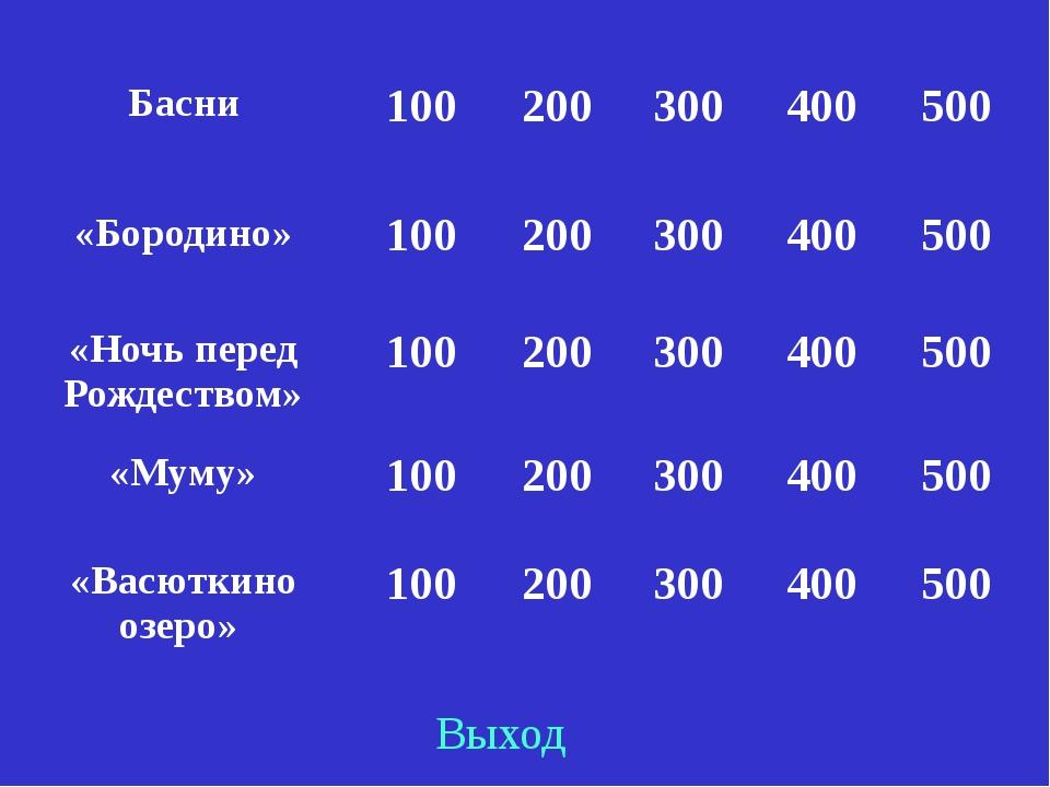 И.А.Крылов назад Басни 100