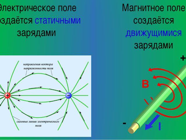 Магнитное поле создаётся движущимися зарядами Электрическое поле создаётся ст...