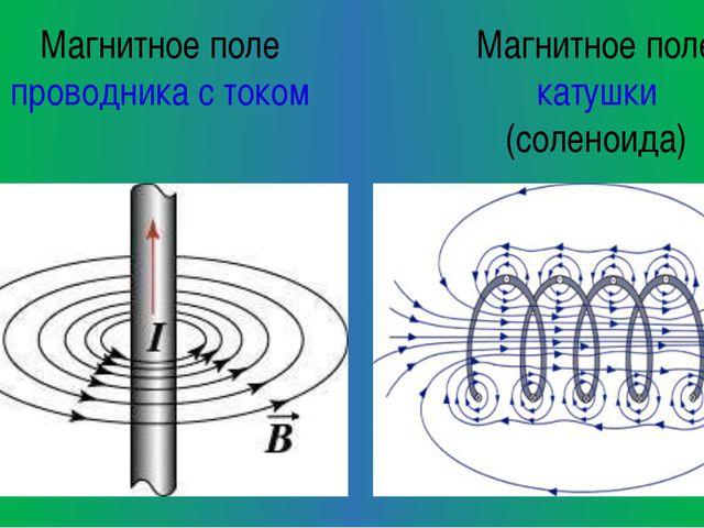 Магнитное поле проводника с током Магнитное поле катушки (соленоида)