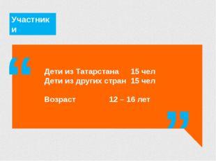 Дети из Татарстана 15 чел Дети из других стран 15 чел Возраст 12 – 16 ле