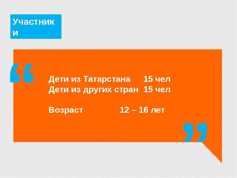 Дети из Татарстана 15 чел Дети из других стран 15 чел Возраст 12 – 16 ле...