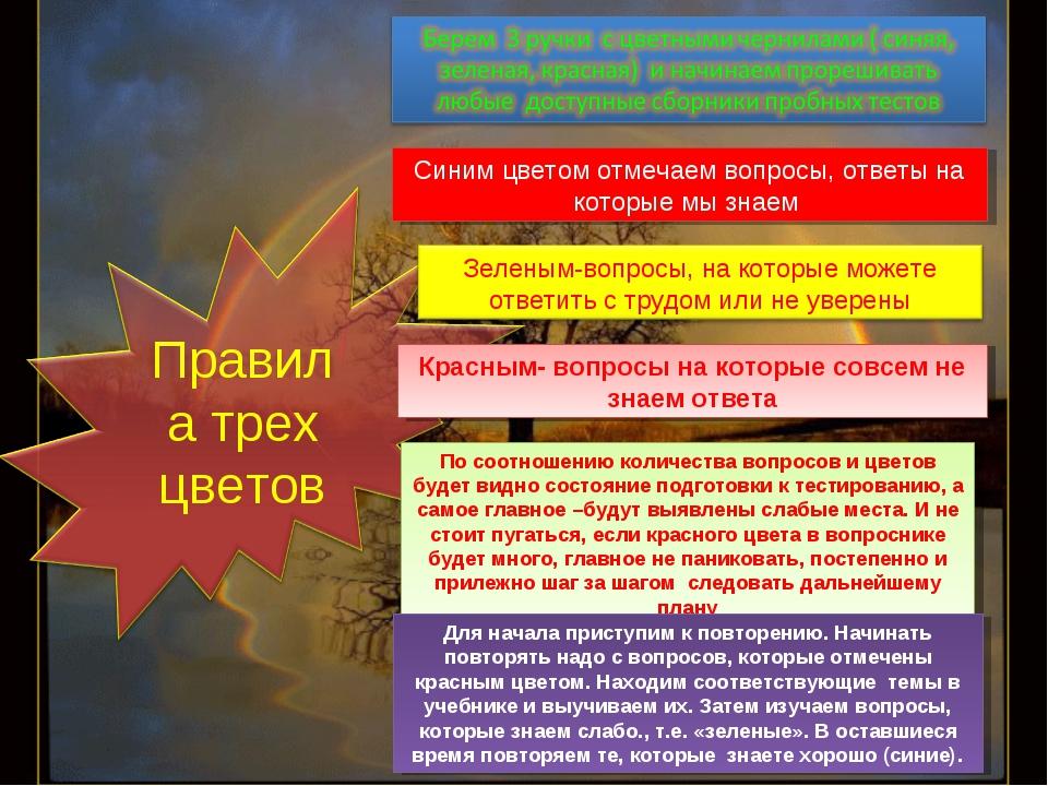 Синим цветом отмечаем вопросы, ответы на которые мы знаем Красным- вопросы на...