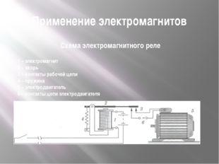 Применение электромагнитов Схема электромагнитного реле 1 – электромагнит 2 -