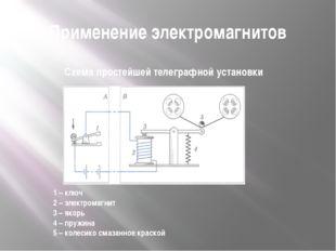 Применение электромагнитов Схема простейшей телеграфной установки 1 – ключ 2