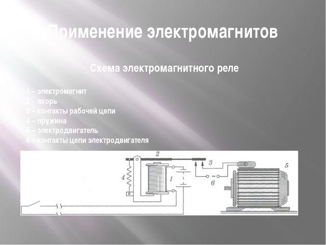 Применение электромагнитов Схема электромагнитного реле 1 – электромагнит 2 -...